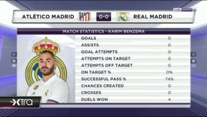 Our next number 9 - thread  - Page 6 Benzema-stats