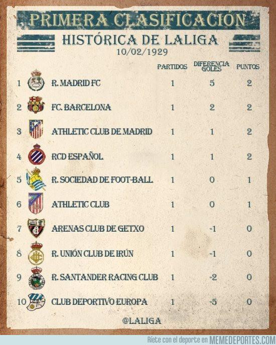 MMD_946893_ad419597e9b7447e80915d99111d8dab_futbol_la_primera_jornada_de_la_liga